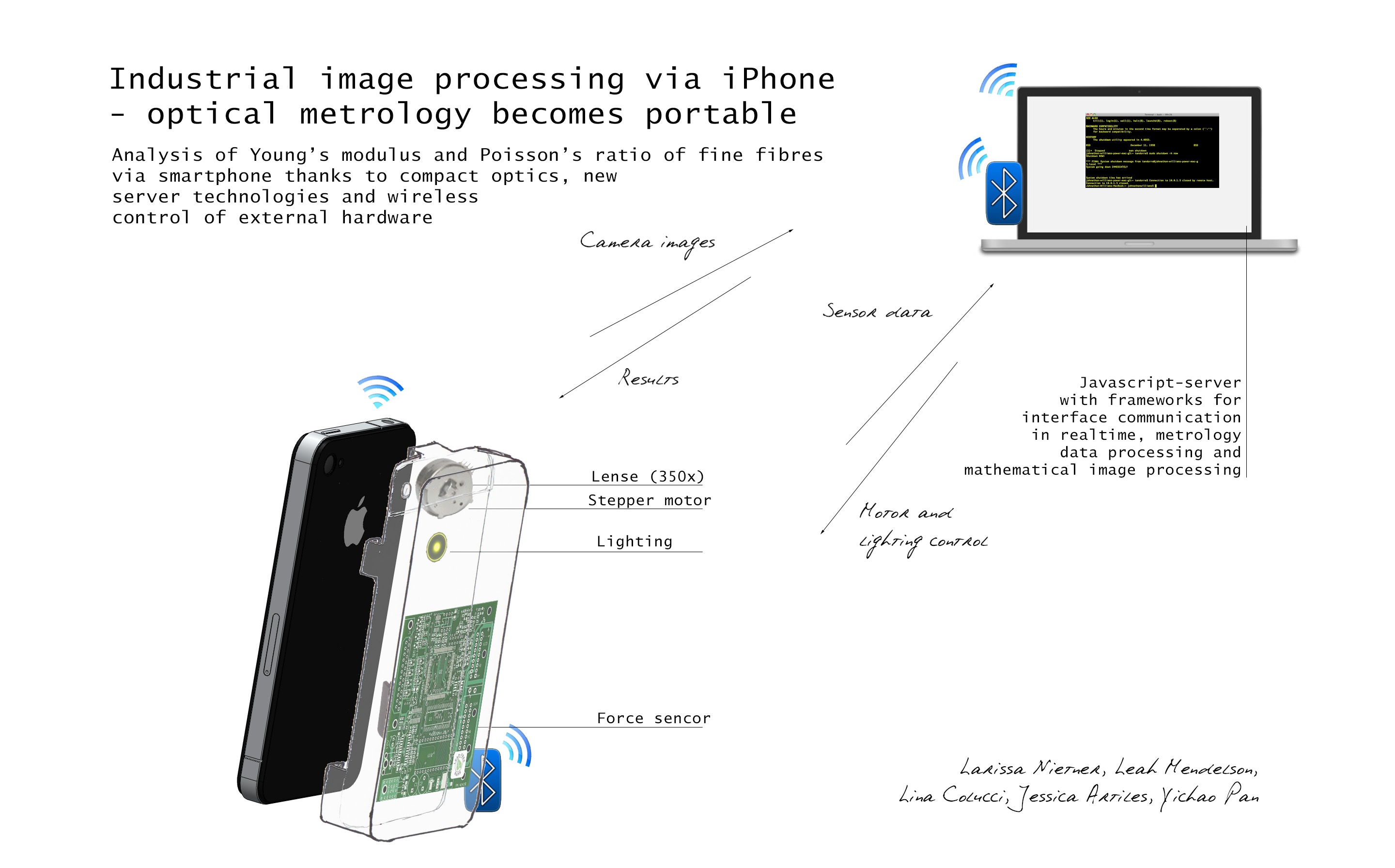 Hair Tester Linas Portfolio Lighting Diagram Iphone To Record The Filenames Within Scope Of Interaction With Remote Webservers From A Security Perspective For Sake Space